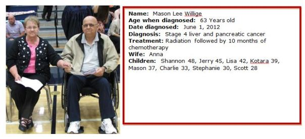 Mason Willige Bio