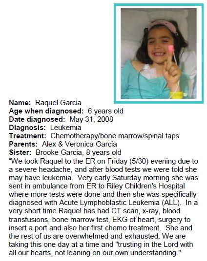 Raquel Garcia Bio